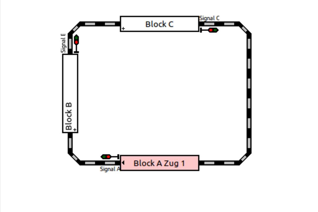 Wie funktioniert der Automatikbetrieb auf einer Modellbahnanlage ...
